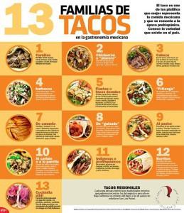 Tacos del Messico