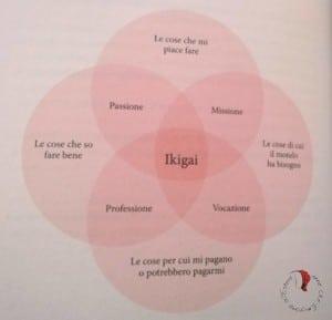 ikigai-libro-elementi