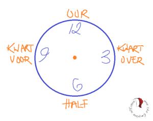 disegno-ora-olandese